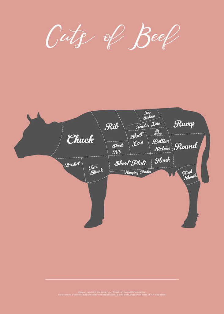 Cuts Of Beef - Rosa fra Paper Stories