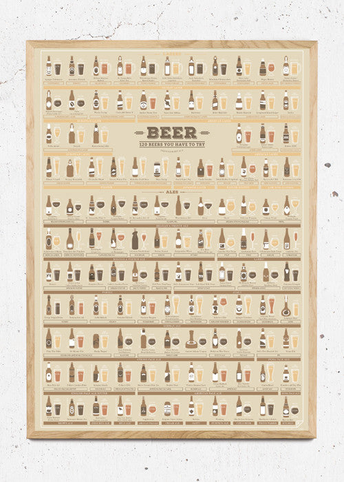 120 Beers You Have To Try fra FOLLYGRAPH