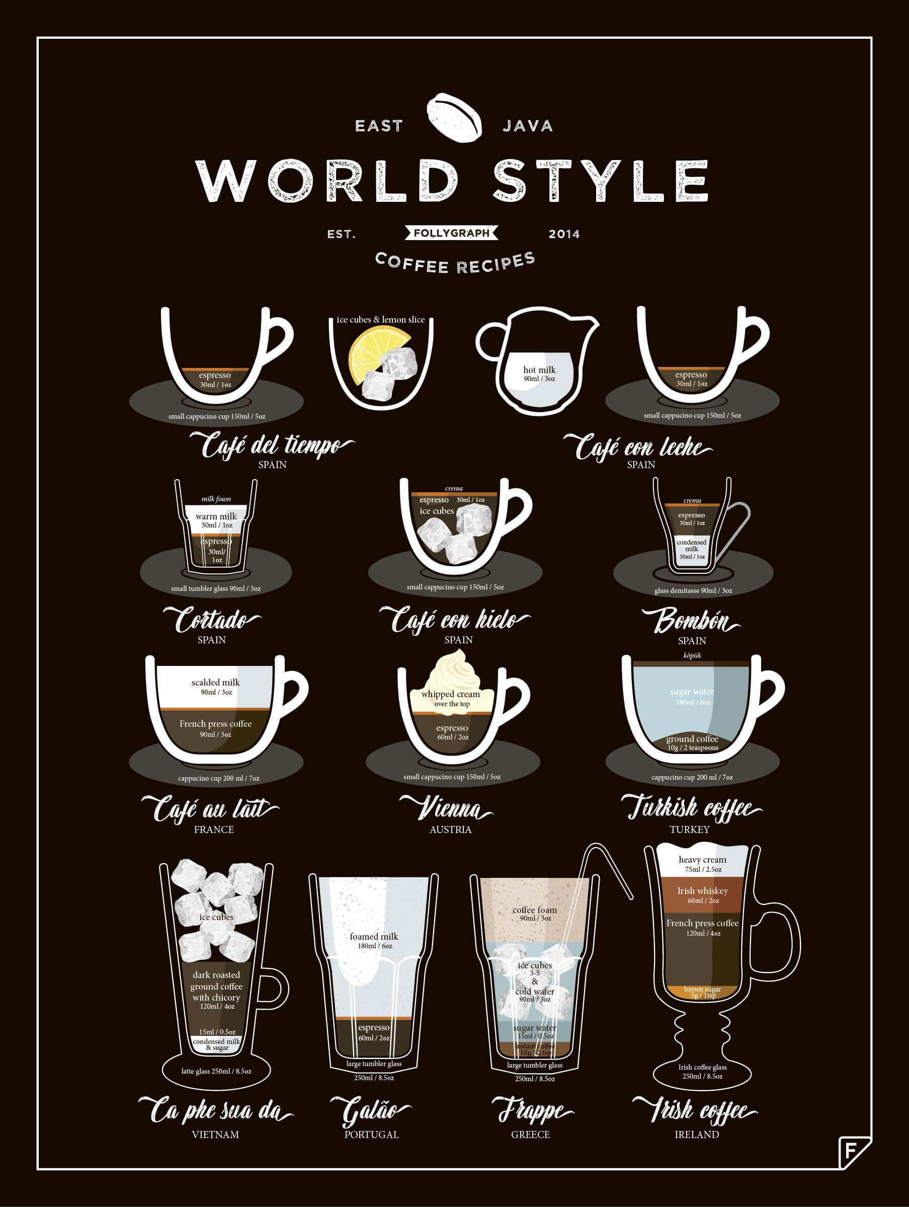 Mad about coffee - Chic Styler