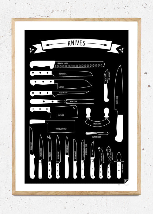 Types of Knives fra FOLLYGRAPH