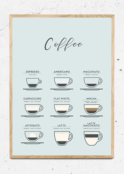 Coffee, Green - Plakat fra Paper Stories