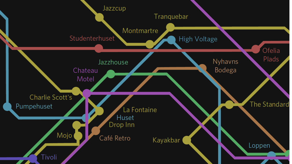 Copenhagen, We Have the Music fra Imaginary Maps