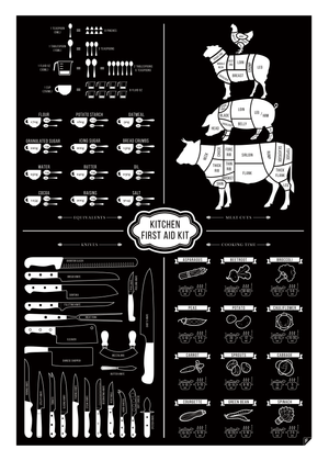 Kitchen First Aid Kit fra FOLLYGRAPH