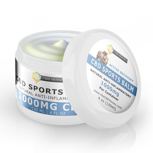 Athletes Active Recovery Sports Balm