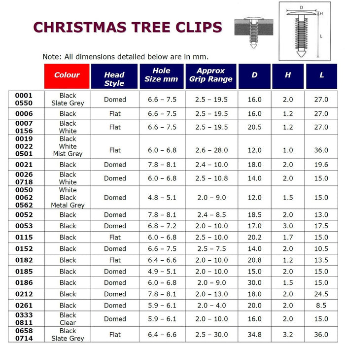 Christmas Tree Clip Fastener Push In Panel Joiner DIS14-Screws, Ratchets and Rivets-Hang and Display
