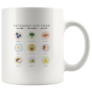 Ketogenic Diet Food - White 11oz Keto Mug