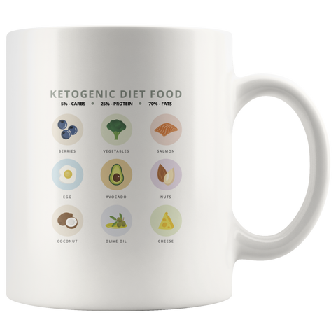 Image of Ketogenic Diet Food - White 11oz Keto Mug