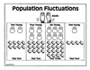 Population Fluctuation Transparency