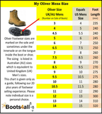 Oliver Safety Boots Oil Kip - Lace Up 55345