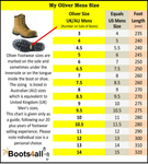 Oliver 45632Z Non Metallic Zip Side Safety Boots
