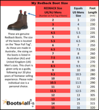 Redback Safety Boots - Elastic Side USBBL