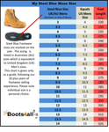 Steel Blue Safety Boots Southern Cross - Zip Side 312661