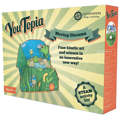 YouTopia moving diorama-science & nature-Pathfinders-Dilly Dally Kids