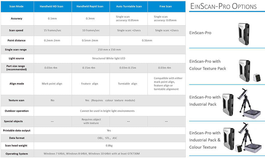 EinScan Pro3D Scanner Specifications