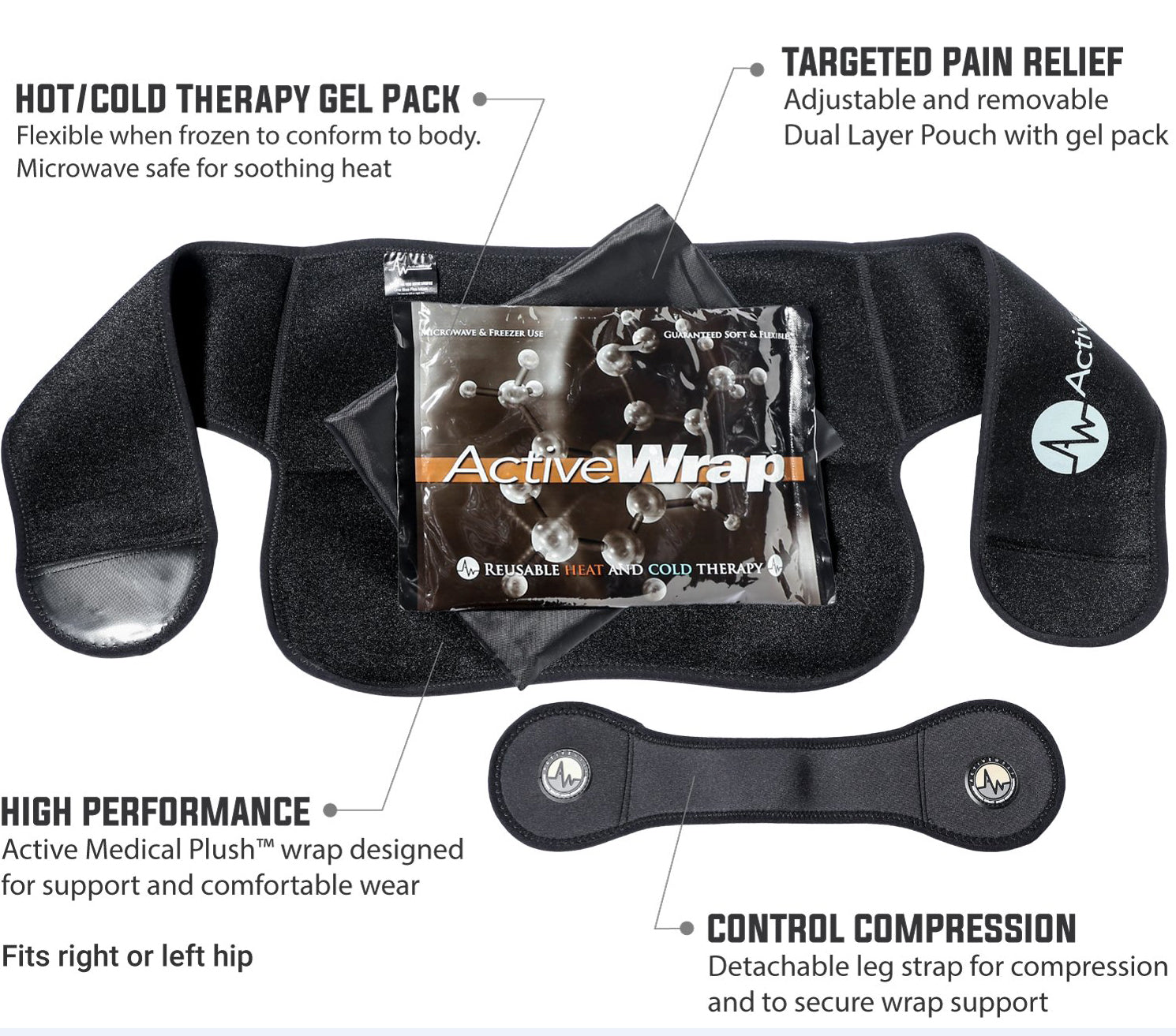 Hip Ice & Heat Packs/Wraps (All-In 1)