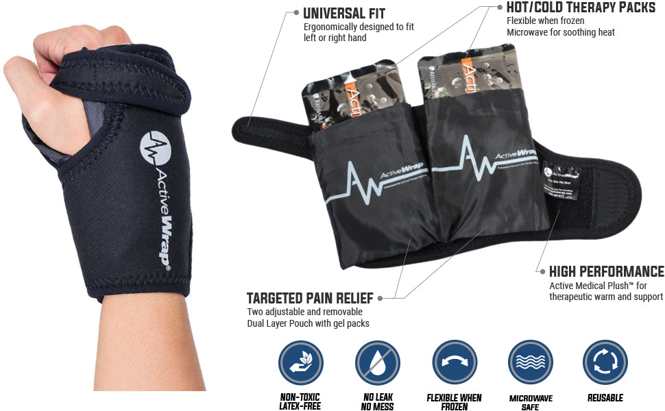 Wrist Ice Packs & Heated Wrist Wrap