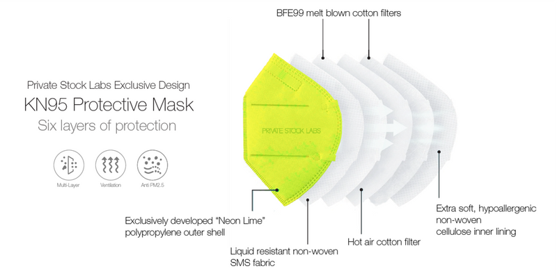 6-Ply KN95 Infrared Protective Mask