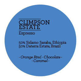 Climpson and Sons - Estate Espresso Blend 2015
