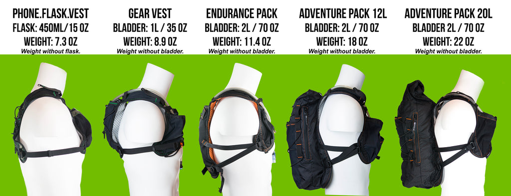 Best hydration packs for mountain biking