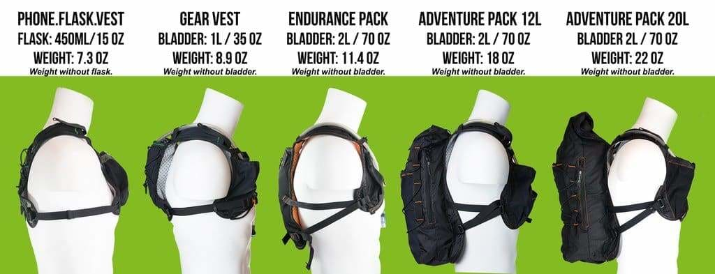 cfc5ed6429 Best Packs for Mountain Biking, Racing, and Gravel Grinding.