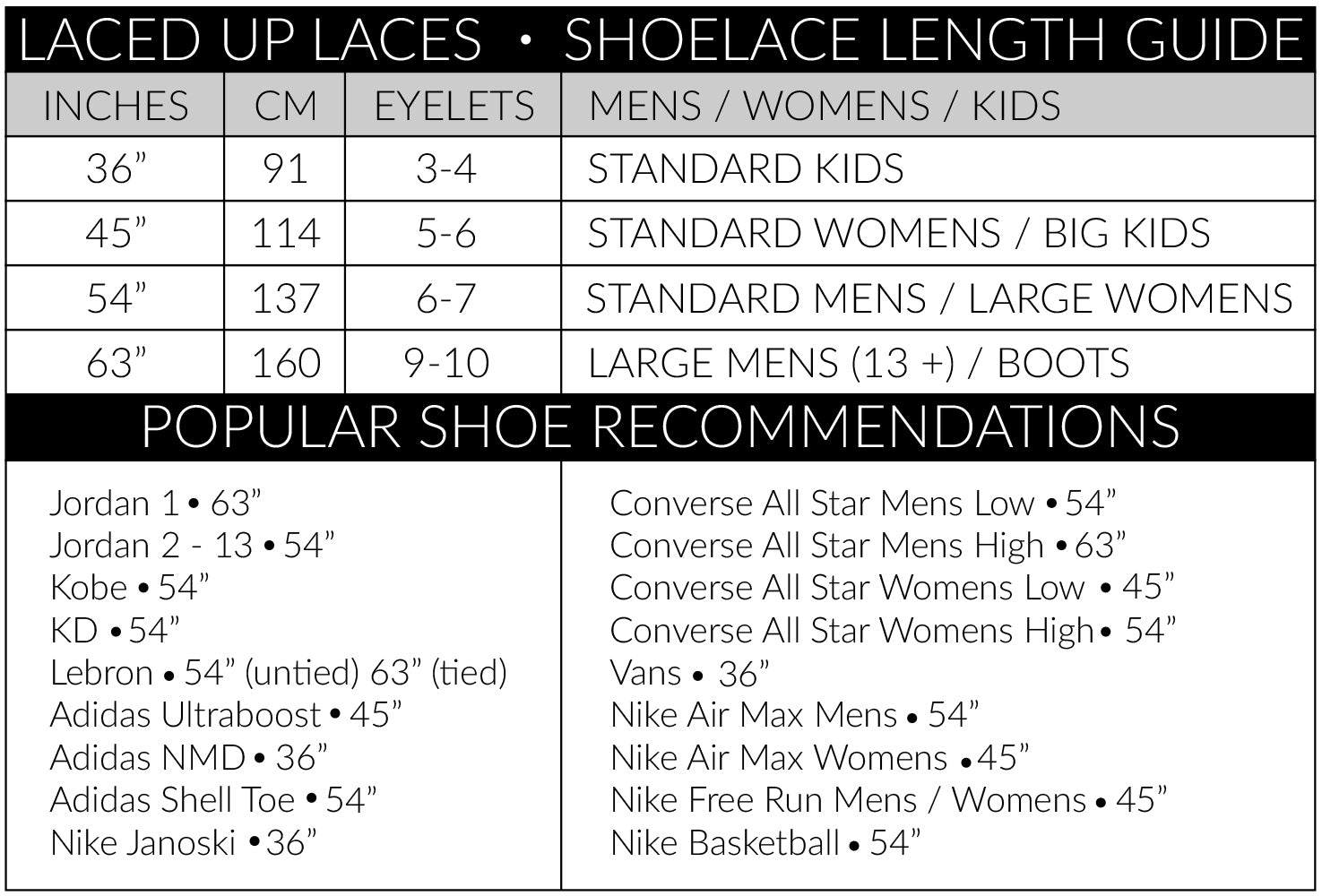 san francisco 741ef d3ade Please note that these are recommendations, it does not mean they are 100%  accurate because of the difference in every size, length, and width of shoes  ...