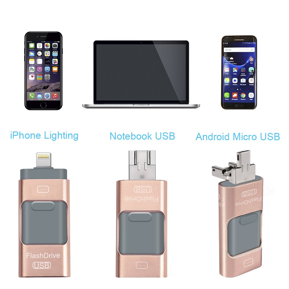 Wholesale iphone usb Drive | Usb Drives | Wholesale Android