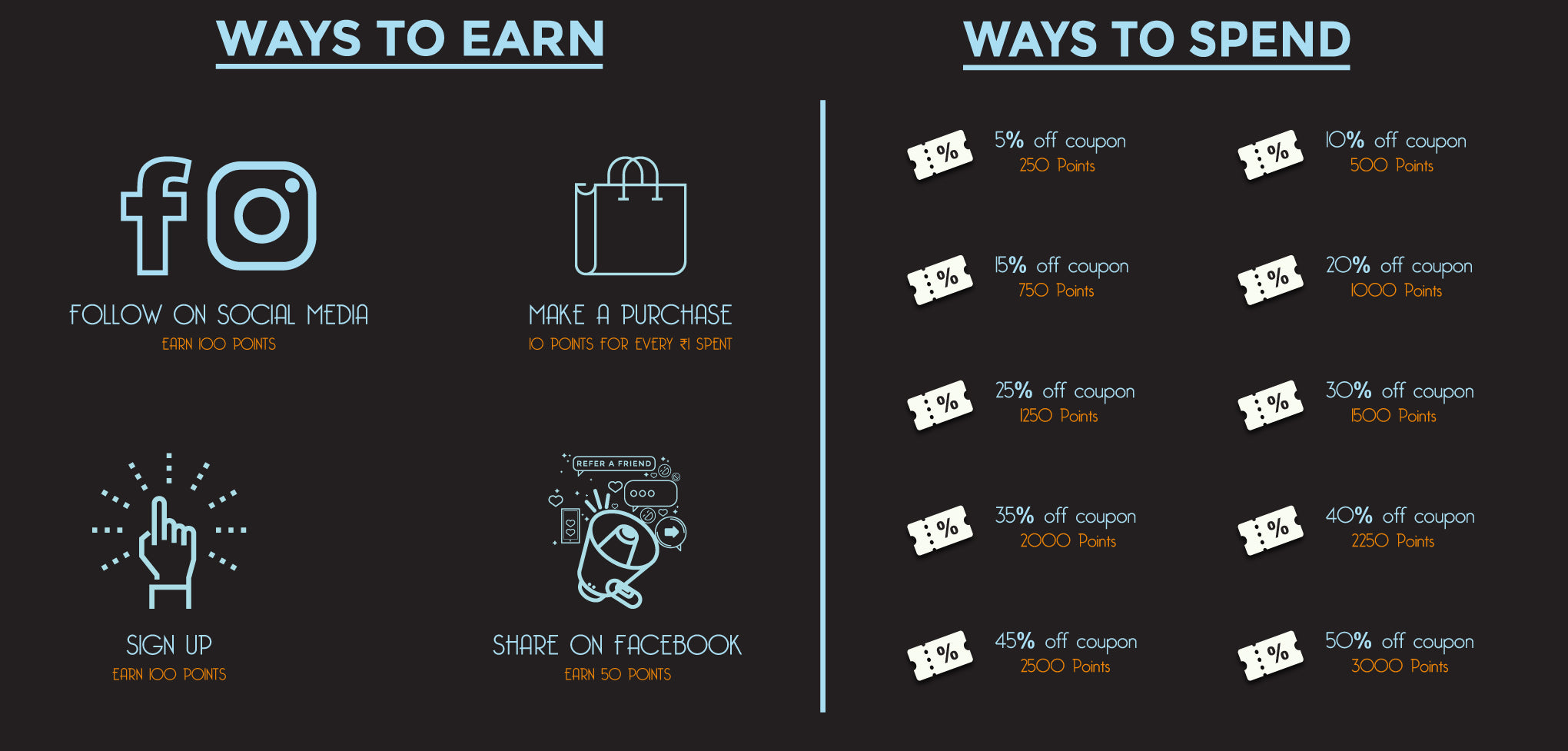 loyalty program grab your chillars today start earning while you sleep share with your friends and earn points
