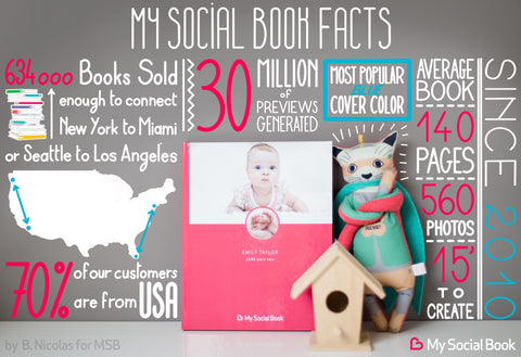 My Social Book Fun Facts