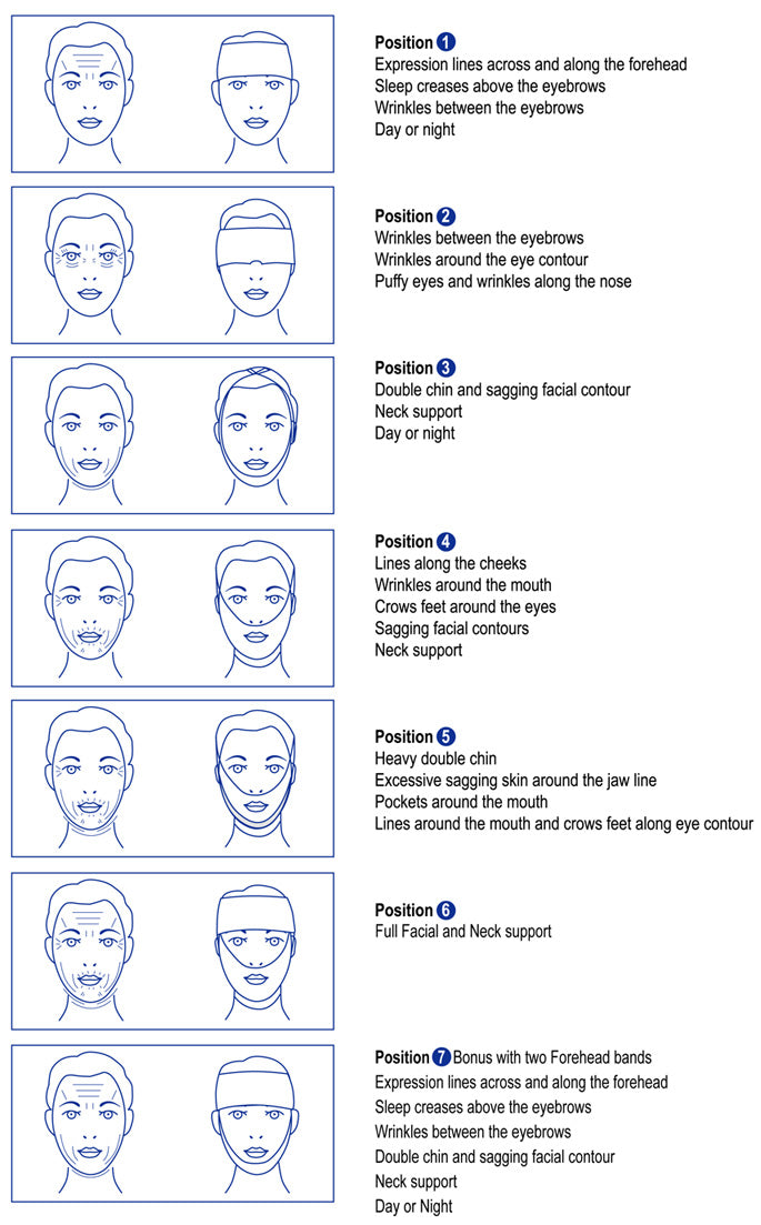 Time Reverse Non-Surgical Facial Support System   Product