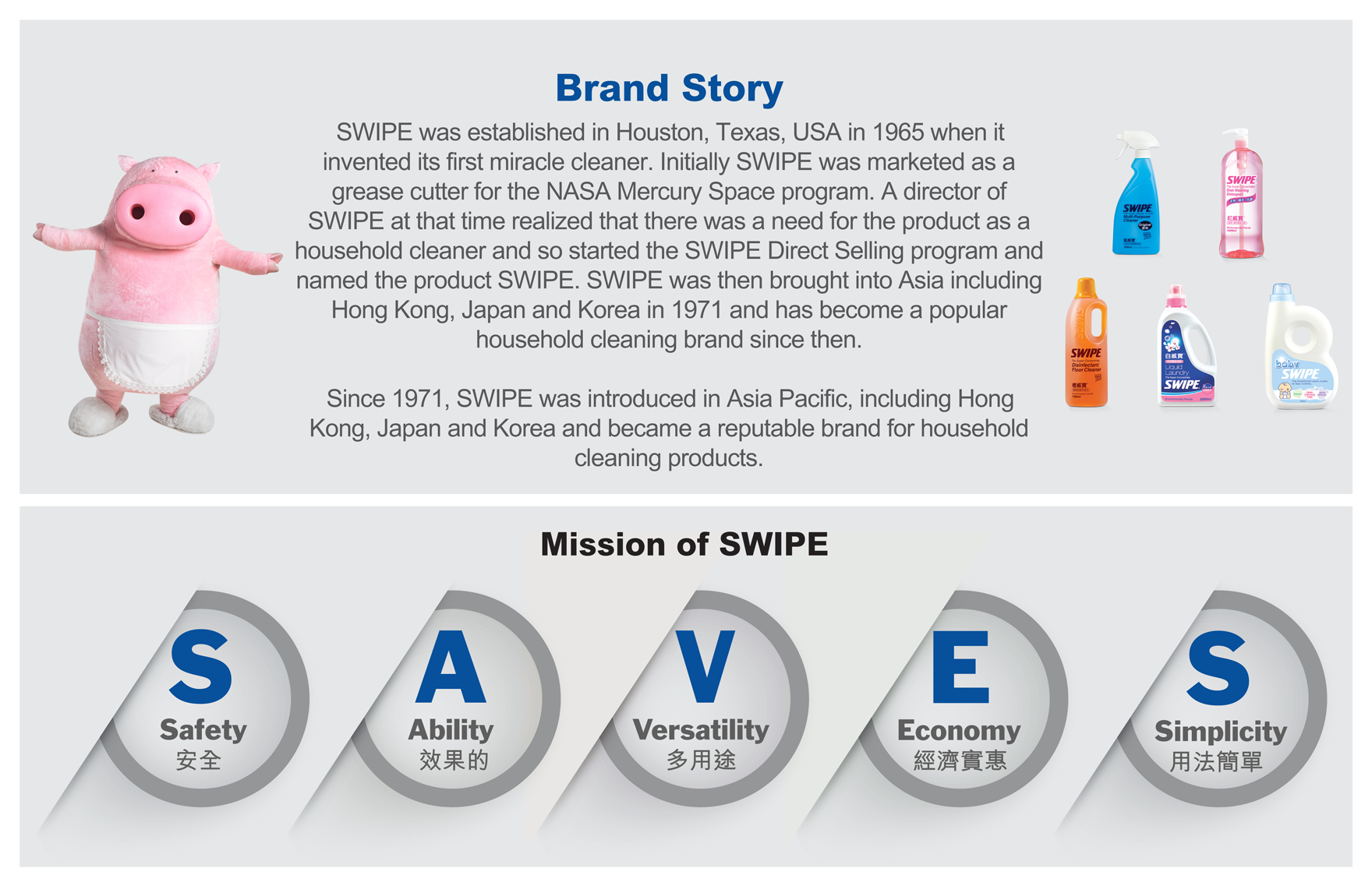 SWIPE Brand Story and Mission
