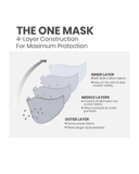The One Mask Certified Reusable Washable Protective Face Mask for Men Women and Kids - Grey Colour