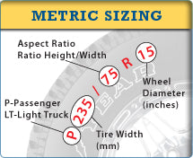 How To Read Your Tire Size Tire Chains Required The Traction