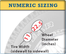 How to Read Your Tire Size | Tire Chains Required | The Traction ...