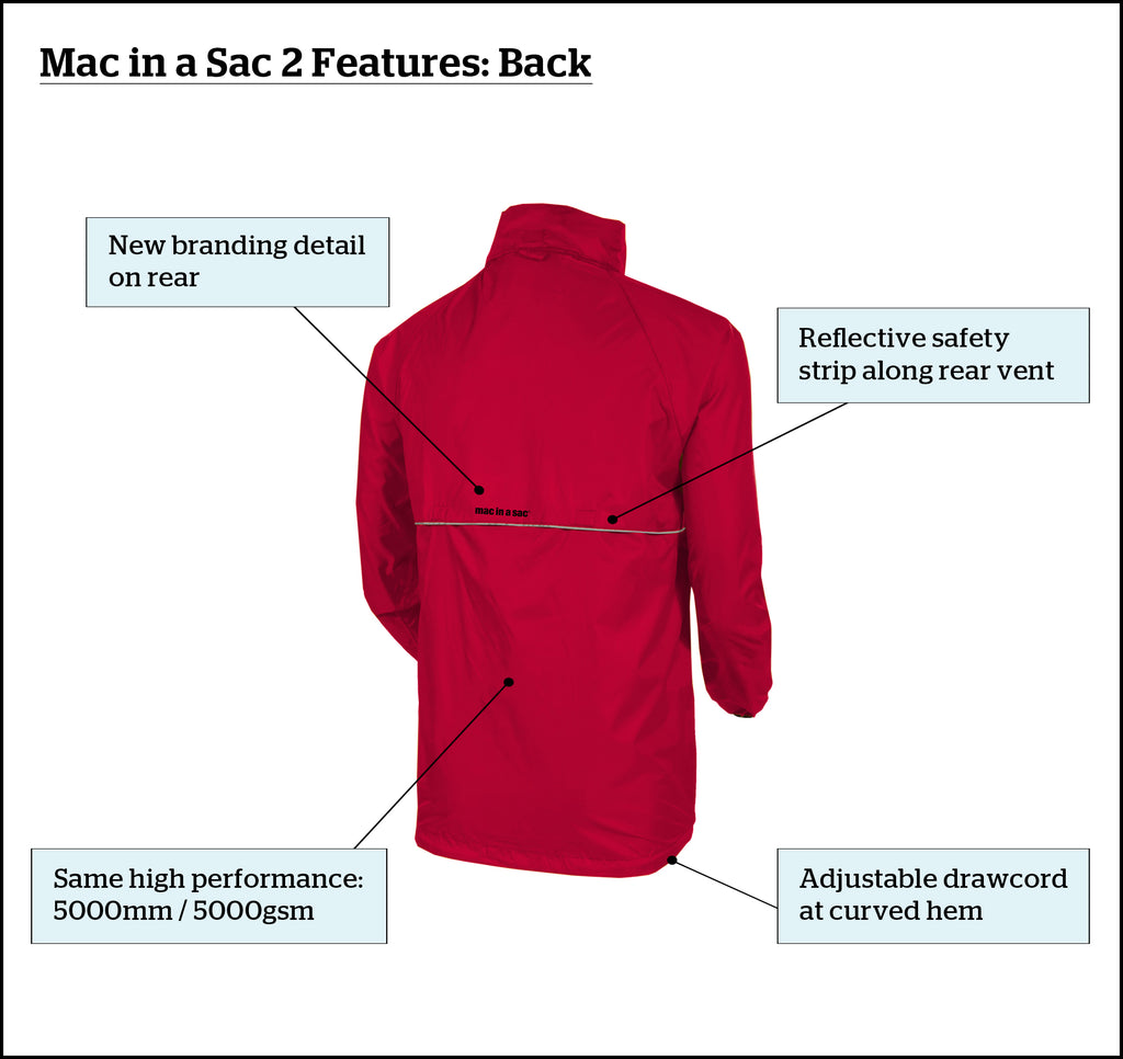Back features of the Mac in a Sac 2 Packaway Jacket
