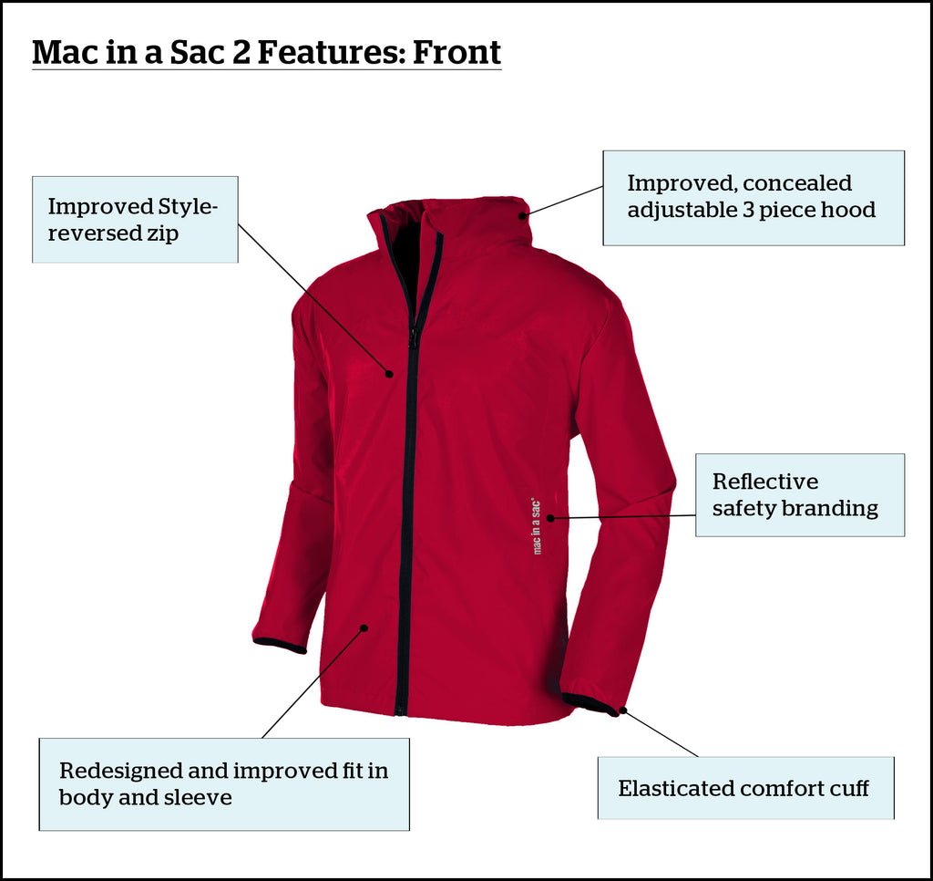 Front features of the Mac in a Sac 2 Packaway Jacket