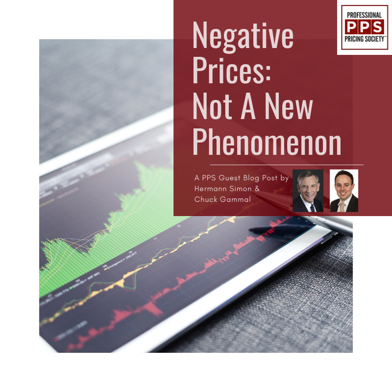 Negative Prices: Not A New Phenomenon