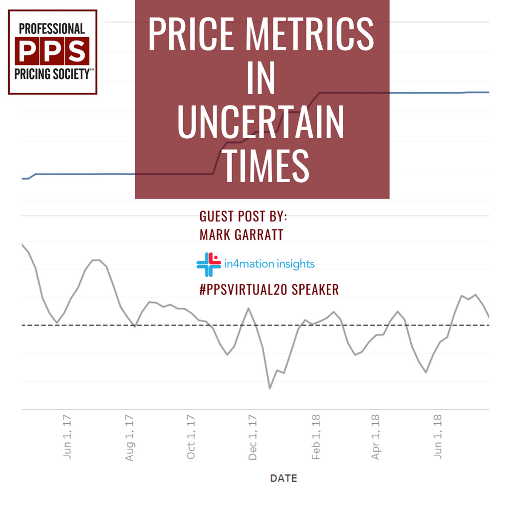 Price Metrics In Uncertain Times