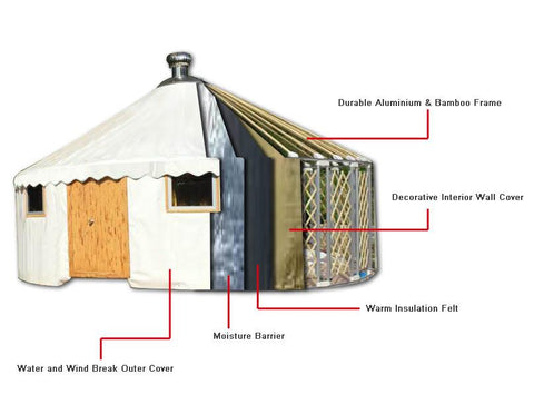 32ft Sequoia Family Yurt Home