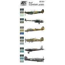 AK Interactive Air Series RAF Camouflages