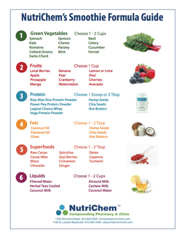 NutriChem's Smoothie Formula Guide