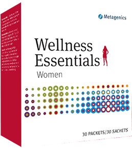 Wellness Essentials for Women