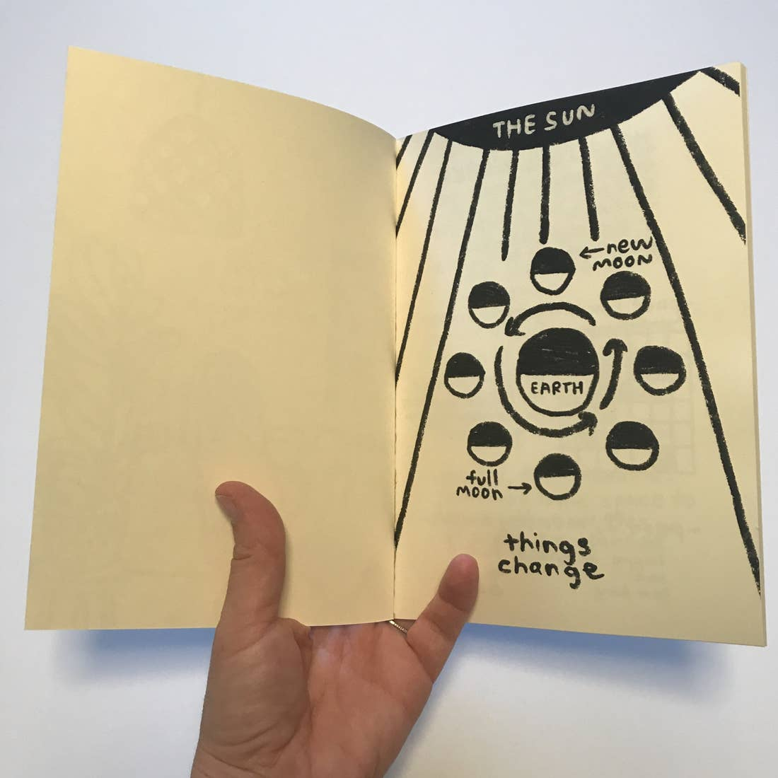 Mood Cycles Notebook