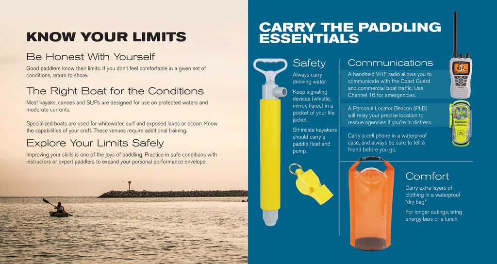 Know Your Paddling Limits