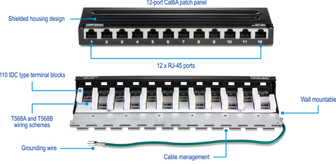 12-Port Cat6A Shielded Wall Mount Patch Panel TC-P12C6AS