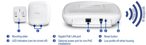 TEW-755AP N300 PoE Wireless Access Point