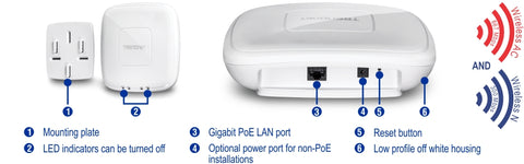 TEW-825AP AC1750 Dual Band PoE+ Access Point Diagram