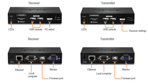 d8505d47718 No software installation required -simply connect the transmitter and  receiver for full KVM controls. Eliminate the time it takes to walk to the  networking ...