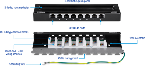 TC-P08C6AS 8-Port Cat6A Shielded Wall Mount Patch Panel