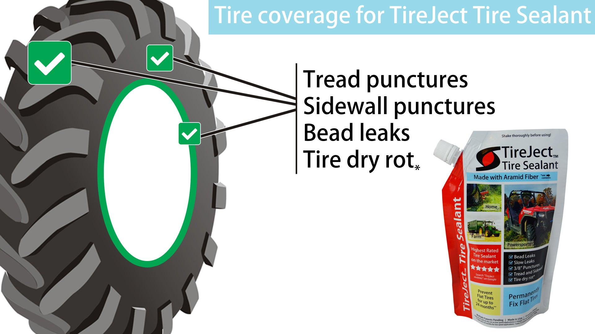 Tireject Easily Repair Flat Tires Highest Rated Tire Sealant
