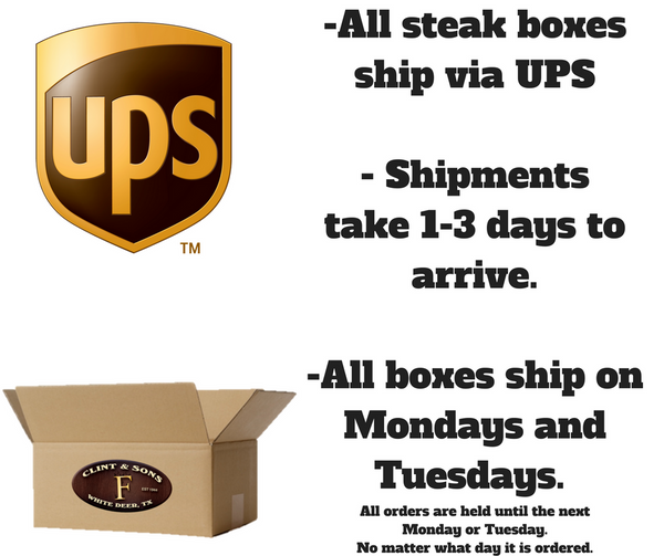 Steak Box UPS FAQ